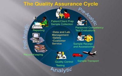 مروری کاربردی بر راهنمای روشهای کسب اطمینان از اعتبار نتایج آزمایشگاه پزشکی